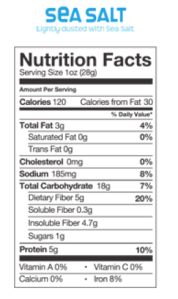 Packing 5 grams of fiber and 5 grams of protein, you can't go wrong!